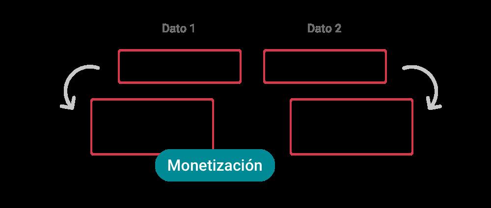monetización digital sector financiero